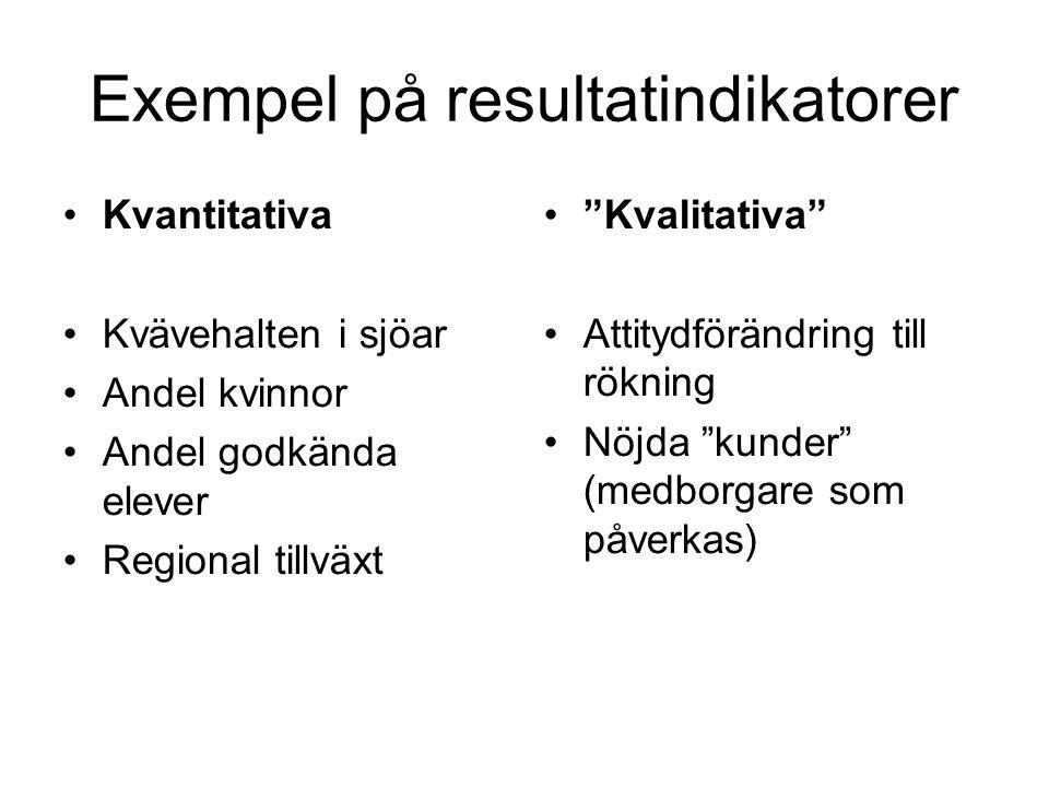 Exempel på resultatindikatorer Kvantitativa Kvävehalten i sjöar Andel kvinnor Andel godkända elever Regional tillväxt Kvalitativa Attitydförändring till rökning Nöjda kunder (medborgare som påverkas)