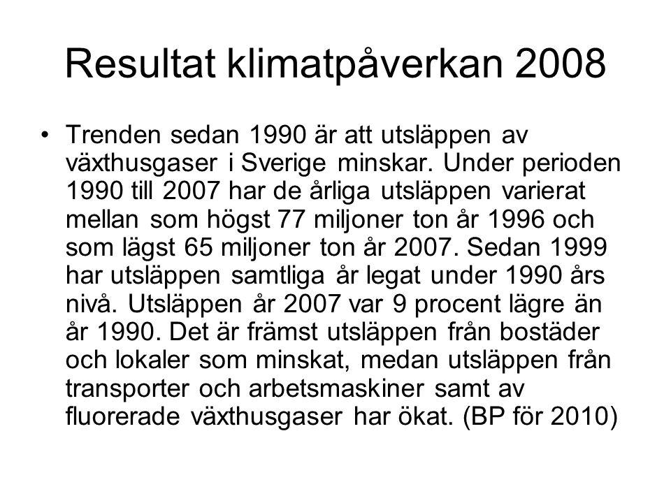 Resultat klimatpåverkan 2008 Trenden sedan 1990 är att utsläppen av växthusgaser i Sverige minskar.