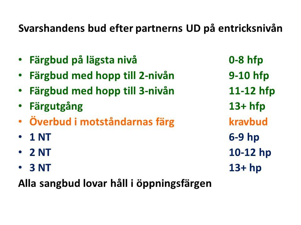 Svarshandens bud efter partnerns UD på entricksnivån Färgbud på lägsta nivå0-8 hfp Färgbud med hopp till 2-nivån9-10 hfp Färgbud med hopp till 3-nivån11-12 hfp Färgutgång13+ hfp Överbud i motståndarnas färgkravbud 1 NT6-9 hp 2 NT10-12 hp 3 NT13+ hp Alla sangbud lovar håll i öppningsfärgen