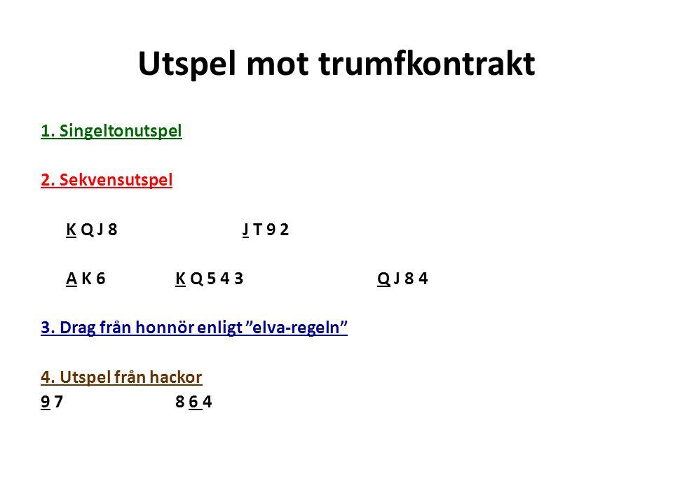 Utspel mot trumfkontrakt 1.Singeltonutspel 2.