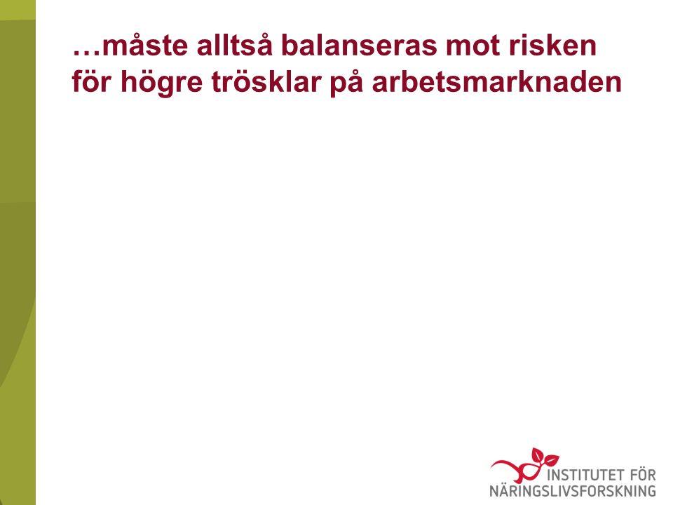 …måste alltså balanseras mot risken för högre trösklar på arbetsmarknaden