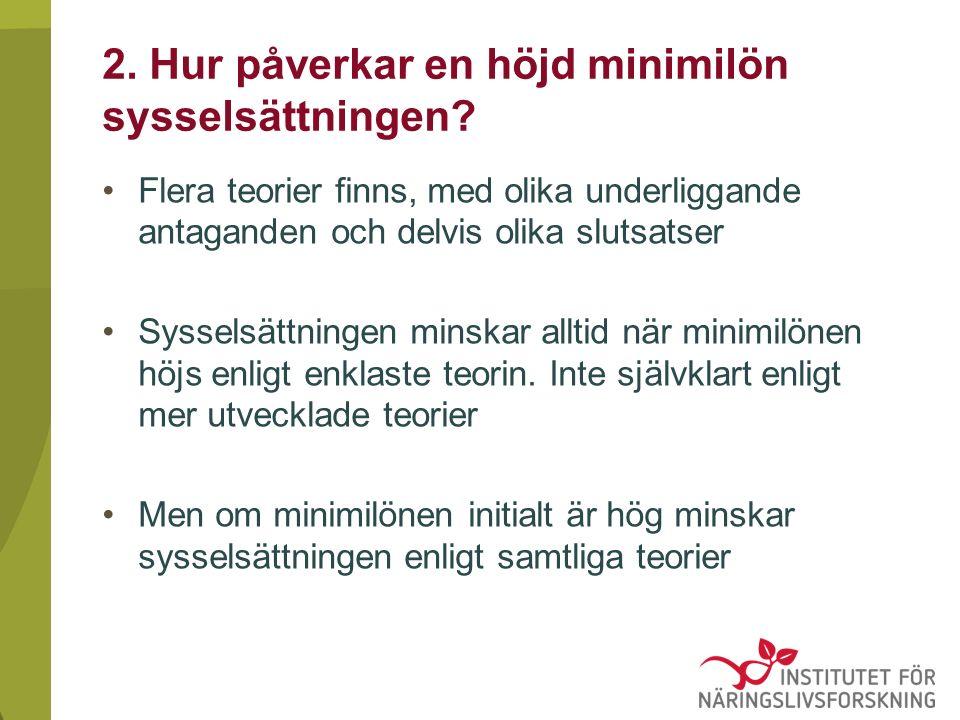 2. Hur påverkar en höjd minimilön sysselsättningen.