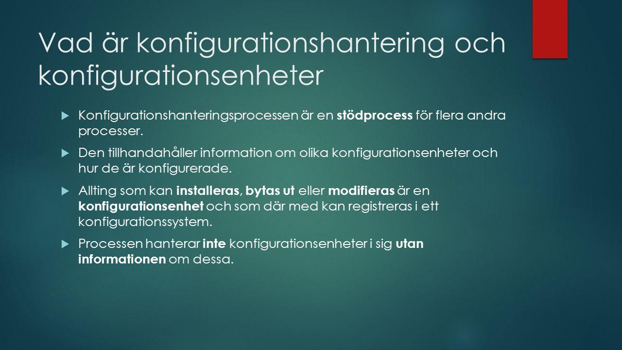 Konfigurationshanteringsprocessens sex steg  Planera : definiera syfte, mål, omfattning.