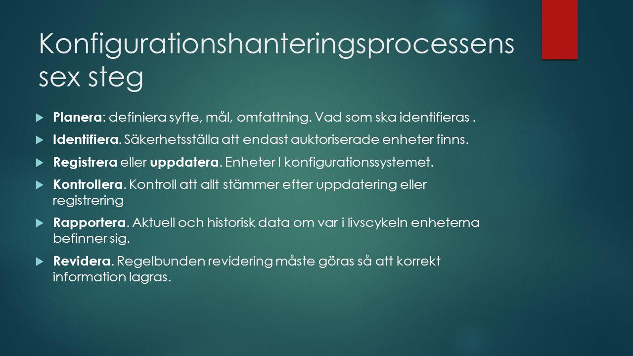 Konfigurationssystem  Kategori : Hårdvara, mjukvara, Nätverk, dokumentation.