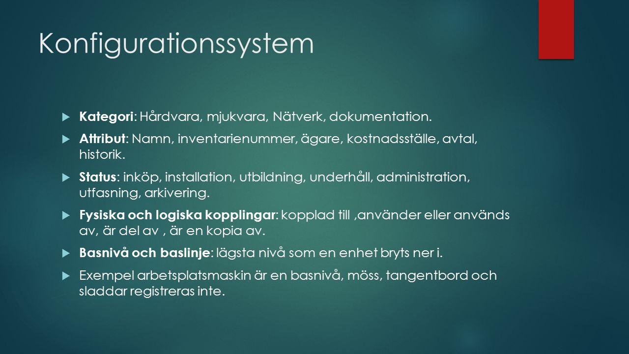 Konfigurationssystem  Kategori : Hårdvara, mjukvara, Nätverk, dokumentation.  Attribut : Namn, inventarienummer, ägare, kostnadsställe, avtal, histo