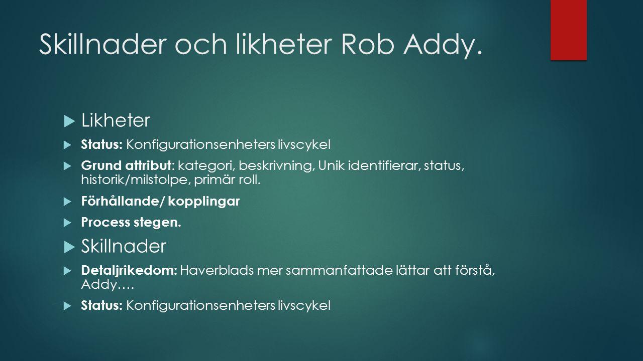 Skillnader och likheter Rob Addy.  Likheter  Status: Konfigurationsenheters livscykel  Grund attribut : kategori, beskrivning, Unik identifierar, s