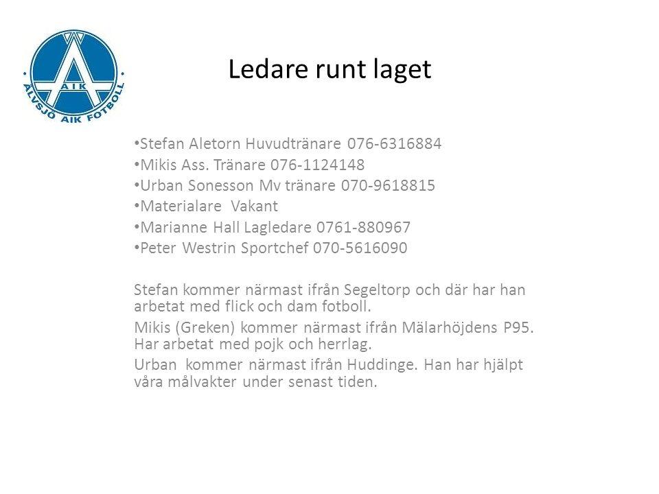 Ledare runt laget Stefan Aletorn Huvudtränare 076-6316884 Mikis Ass.