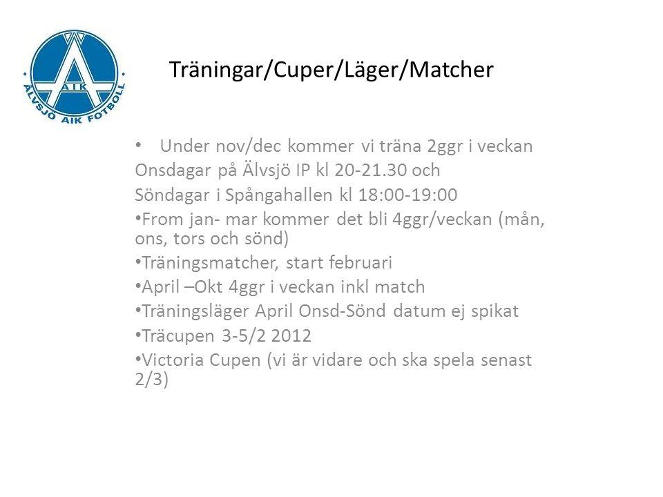 Träningar/Cuper/Läger/Matcher Under nov/dec kommer vi träna 2ggr i veckan Onsdagar på Älvsjö IP kl 20-21.30 och Söndagar i Spångahallen kl 18:00-19:00 From jan- mar kommer det bli 4ggr/veckan (mån, ons, tors och sönd) Träningsmatcher, start februari April –Okt 4ggr i veckan inkl match Träningsläger April Onsd-Sönd datum ej spikat Träcupen 3-5/2 2012 Victoria Cupen (vi är vidare och ska spela senast 2/3)