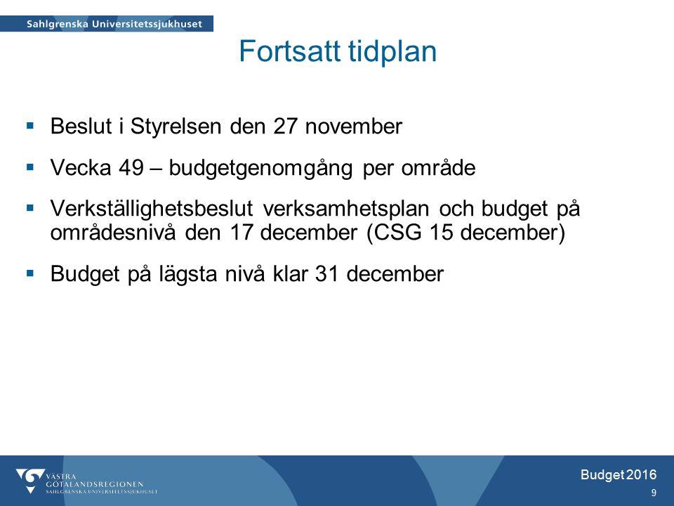 Fortsatt tidplan  Beslut i Styrelsen den 27 november  Vecka 49 – budgetgenomgång per område  Verkställighetsbeslut verksamhetsplan och budget på områdesnivå den 17 december (CSG 15 december)  Budget på lägsta nivå klar 31 december 9 Budget 2016