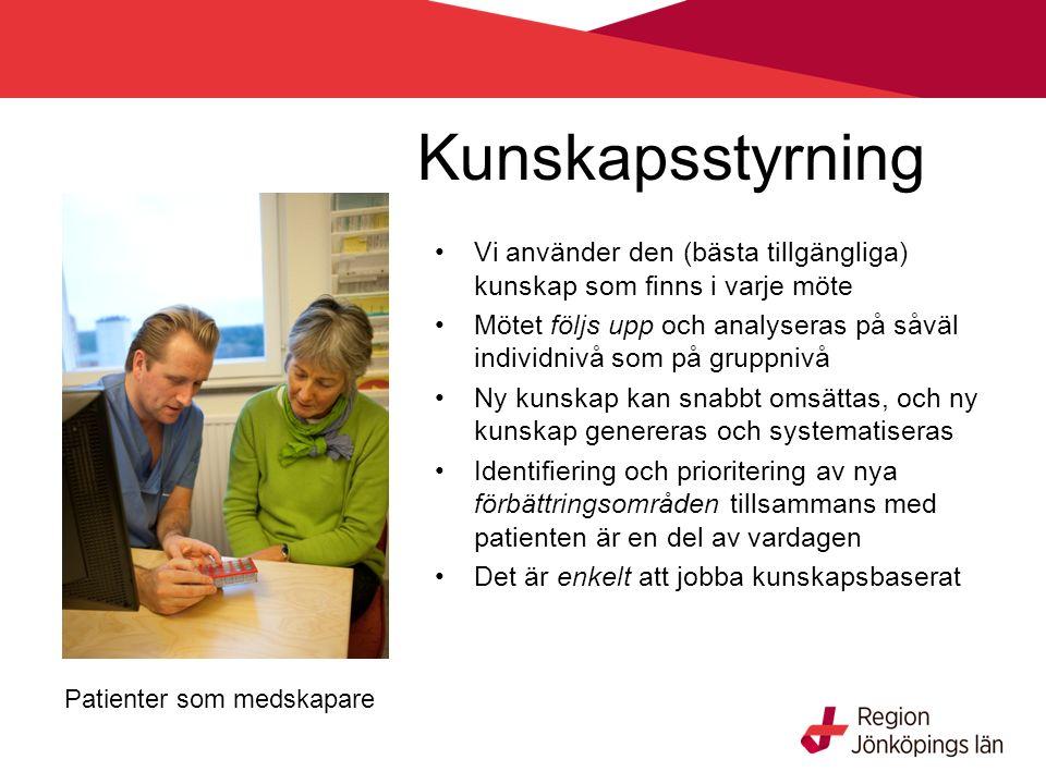Kunskapsstyrning Vi använder den (bästa tillgängliga) kunskap som finns i varje möte Mötet följs upp och analyseras på såväl individnivå som på gruppnivå Ny kunskap kan snabbt omsättas, och ny kunskap genereras och systematiseras Identifiering och prioritering av nya förbättringsområden tillsammans med patienten är en del av vardagen Det är enkelt att jobba kunskapsbaserat Patienter som medskapare