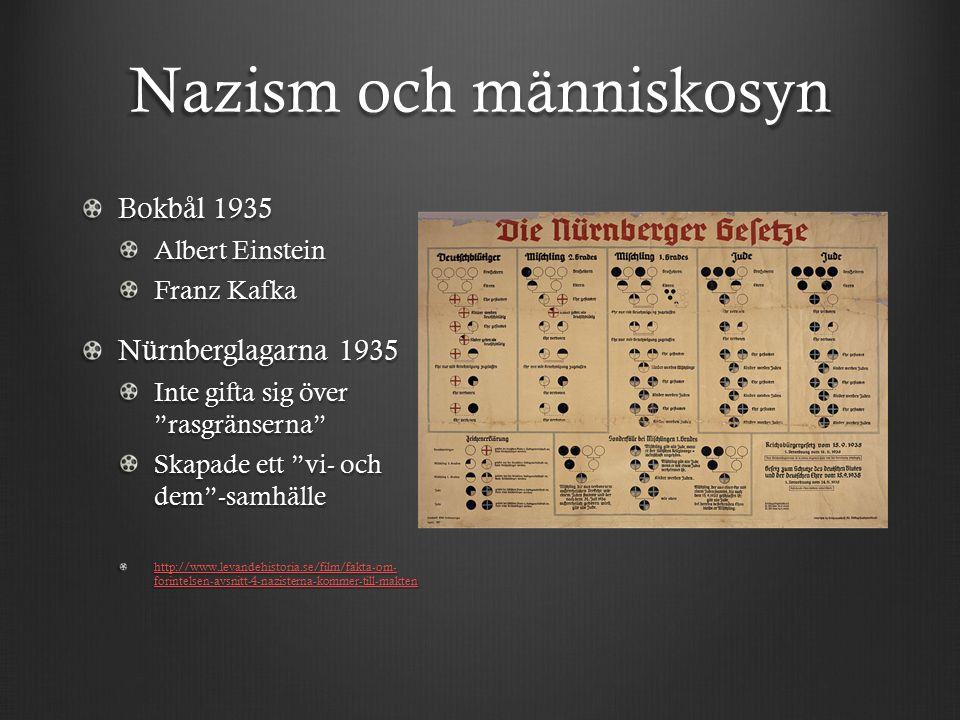 Nazism och människosyn Bokbål 1935 Albert Einstein Franz Kafka Nürnberglagarna 1935 Inte gifta sig över rasgränserna Skapade ett vi- och dem -samhälle http://www.levandehistoria.se/film/fakta-om- forintelsen-avsnitt-4-nazisterna-kommer-till-makten http://www.levandehistoria.se/film/fakta-om- forintelsen-avsnitt-4-nazisterna-kommer-till-makten