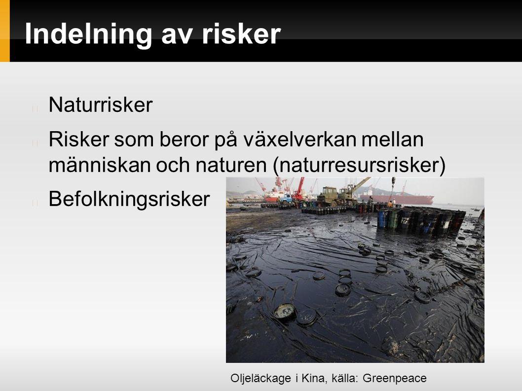 Naturrisker Extraterrestra risker Risker från atmosfären Risker från hydrosfären Risker från litosfären Risker från biosfären