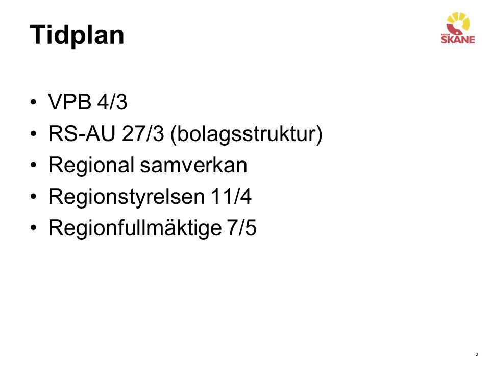 33 Tidplan VPB 4/3 RS-AU 27/3 (bolagsstruktur) Regional samverkan Regionstyrelsen 11/4 Regionfullmäktige 7/5