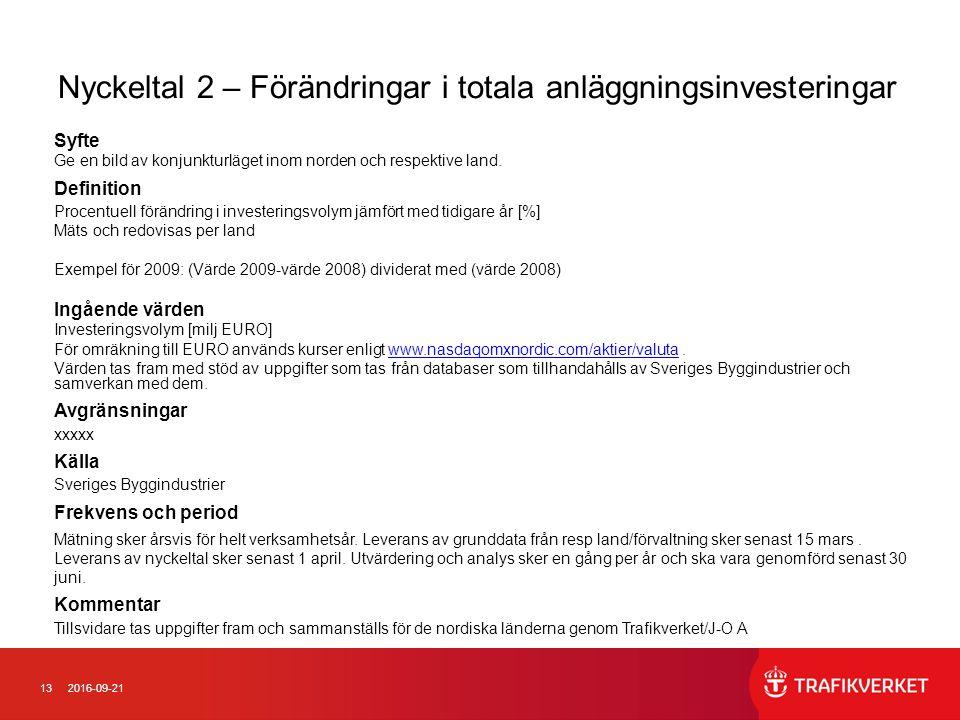 132016-09-21 Nyckeltal 2 – Förändringar i totala anläggningsinvesteringar Syfte Ge en bild av konjunkturläget inom norden och respektive land.