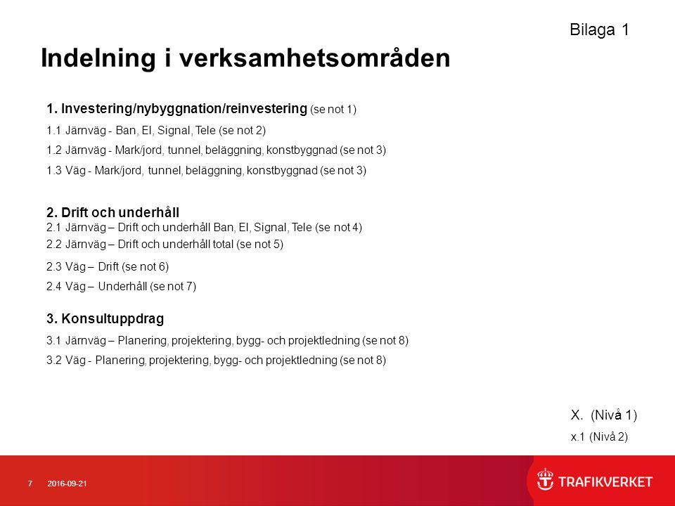 72016-09-21 Indelning i verksamhetsområden 1. Investering/nybyggnation/reinvestering (se not 1) 1.1 Järnväg - Ban, El, Signal, Tele (se not 2) 1.2 Jär