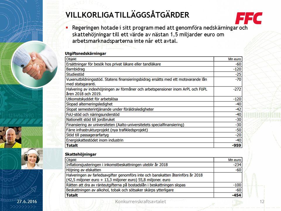 VILLKORLIGA TILLÄGGSÅTGÄRDER 12Konkurrenskraftsavtalet27.6.2016  Regeringen hotade i sitt program med att genomföra nedskärningar och skattehöjningar till ett värde av nästan 1,5 miljarder euro om arbetsmarknadsparterna inte når ett avtal.