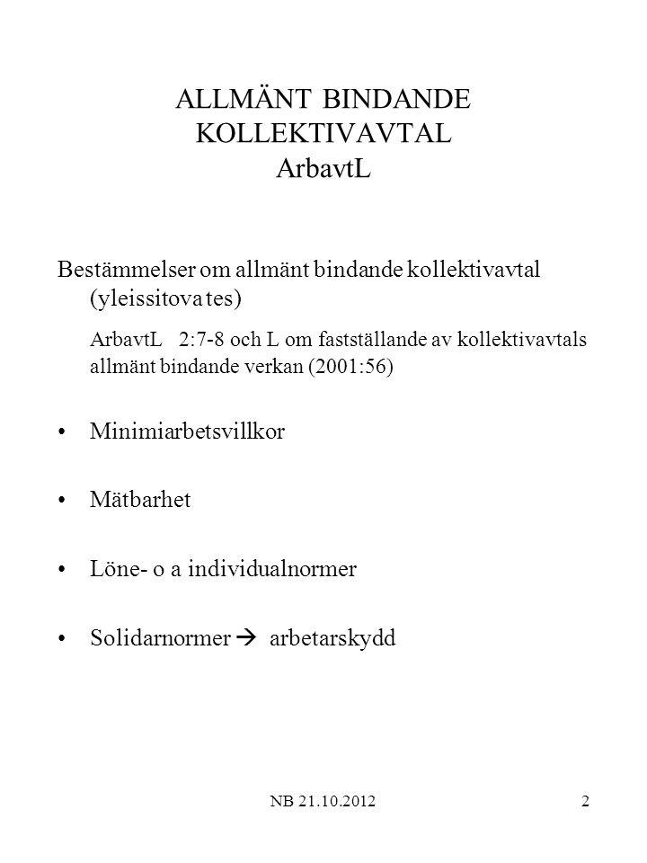 NB 21.10.20122 ALLMÄNT BINDANDE KOLLEKTIVAVTAL ArbavtL Bestämmelser om allmänt bindande kollektivavtal (yleissitova tes) ArbavtL 2:7-8 och L om fastställande av kollektivavtals allmänt bindande verkan (2001:56) Minimiarbetsvillkor Mätbarhet Löne- o a individualnormer Solidarnormer  arbetarskydd