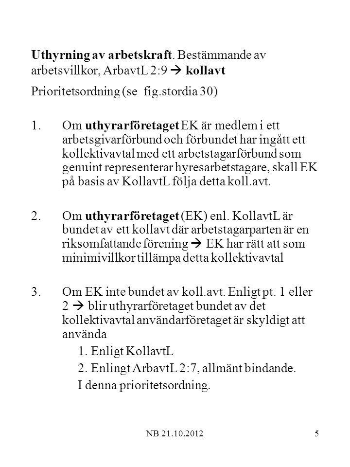 NB 21.10.20126 Lön / kollektivavtal Lön normeras i kollavt, i andra hand allmänt bindande kollektivavtal För lönefrågan kan arbetsavtalet bli relevant, om inget bindande kollektivavtal ingen relevant bestämmelse i kollektivavtalet förmånlighetsprincipen Om ingen lönebestämmelse i arbetsavtalet, ArbavtL 2:10: sedvanlig och skälig lön Bestämmelsen om oskäliga villkor i arbetsavtal gäller även lönevillkor.