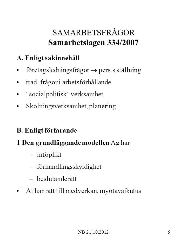 NB 21.10.20129 SAMARBETSFRÅGOR Samarbetslagen 334/2007 A.