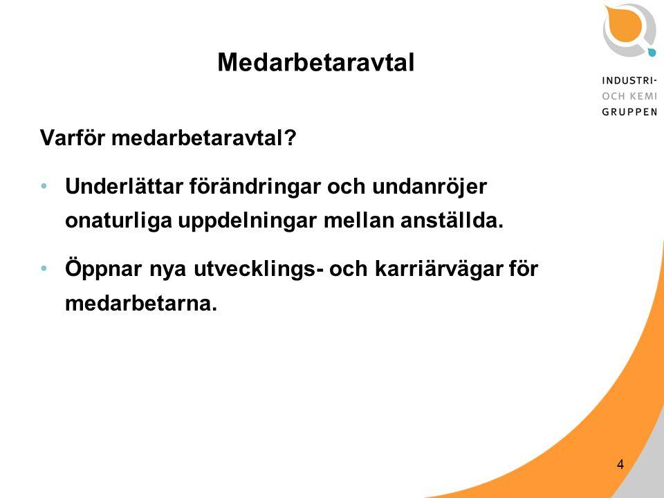 4 Medarbetaravtal Varför medarbetaravtal.