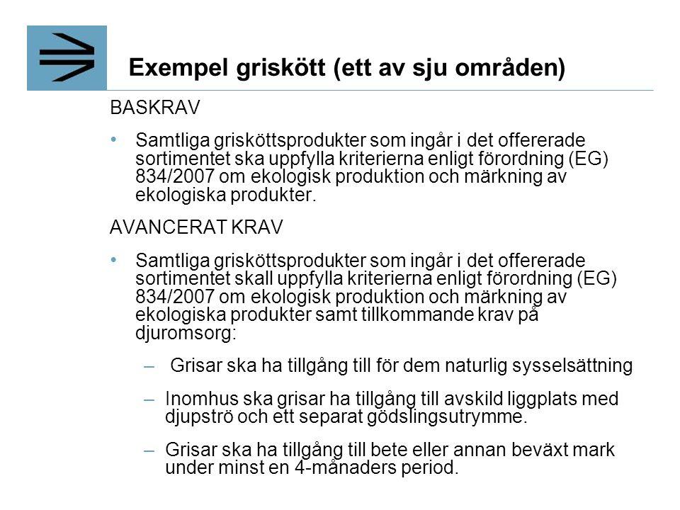 Exempel griskött (ett av sju områden) BASKRAV Samtliga grisköttsprodukter som ingår i det offererade sortimentet ska uppfylla kriterierna enligt förordning (EG) 834/2007 om ekologisk produktion och märkning av ekologiska produkter.