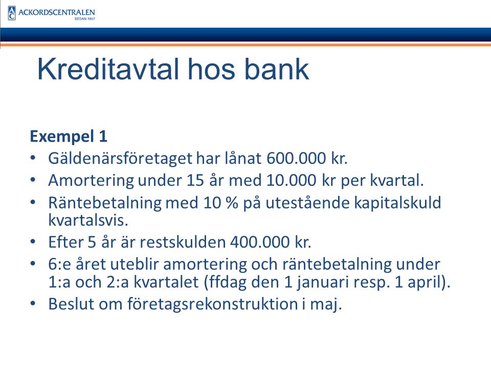 Kreditavtal hos bank Exempel 1 Gäldenärsföretaget har lånat 600.000 kr.