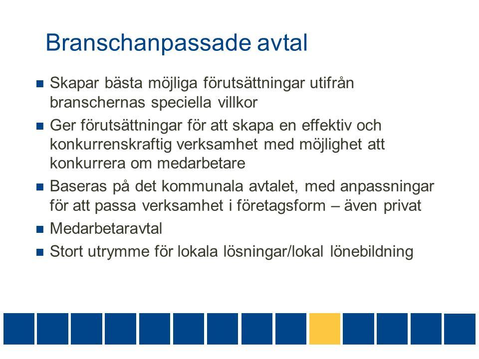 KFS generella utgångspunkter Absolut arbetsfred Konkurrenskraftiga centrala avtal med möjlighet till lokala/individuella lösningar Konkurrensutsatta sektorn normerande Samtliga arbetskraftskostnader ska beaktas Nya avtal innan de gamla löper ut Tillsvidareavtal Processlöneavtal utan angivna nivåer Lägstlöner – oförändrad nivå Inga individgarantier Modernisera och förenkla avtalen
