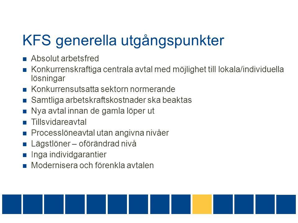 KFS generella utgångspunkter Absolut arbetsfred Konkurrenskraftiga centrala avtal med möjlighet till lokala/individuella lösningar Konkurrensutsatta s