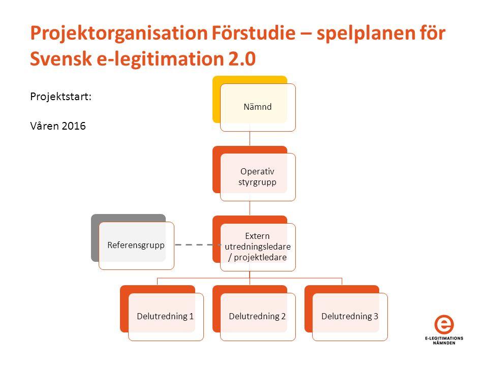 Projektorganisation Förstudie – spelplanen för Svensk e-legitimation 2.0 Projektstart: Våren 2016