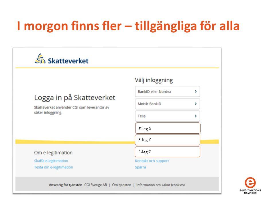 Valfrihetssystemet Svensk e-legitimation?