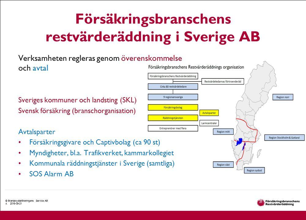 Försäkringsbranschens restvärderäddning i Sverige AB Verksamheten regleras genom överenskommelse och avtal Sveriges kommuner och landsting (SKL) Svens