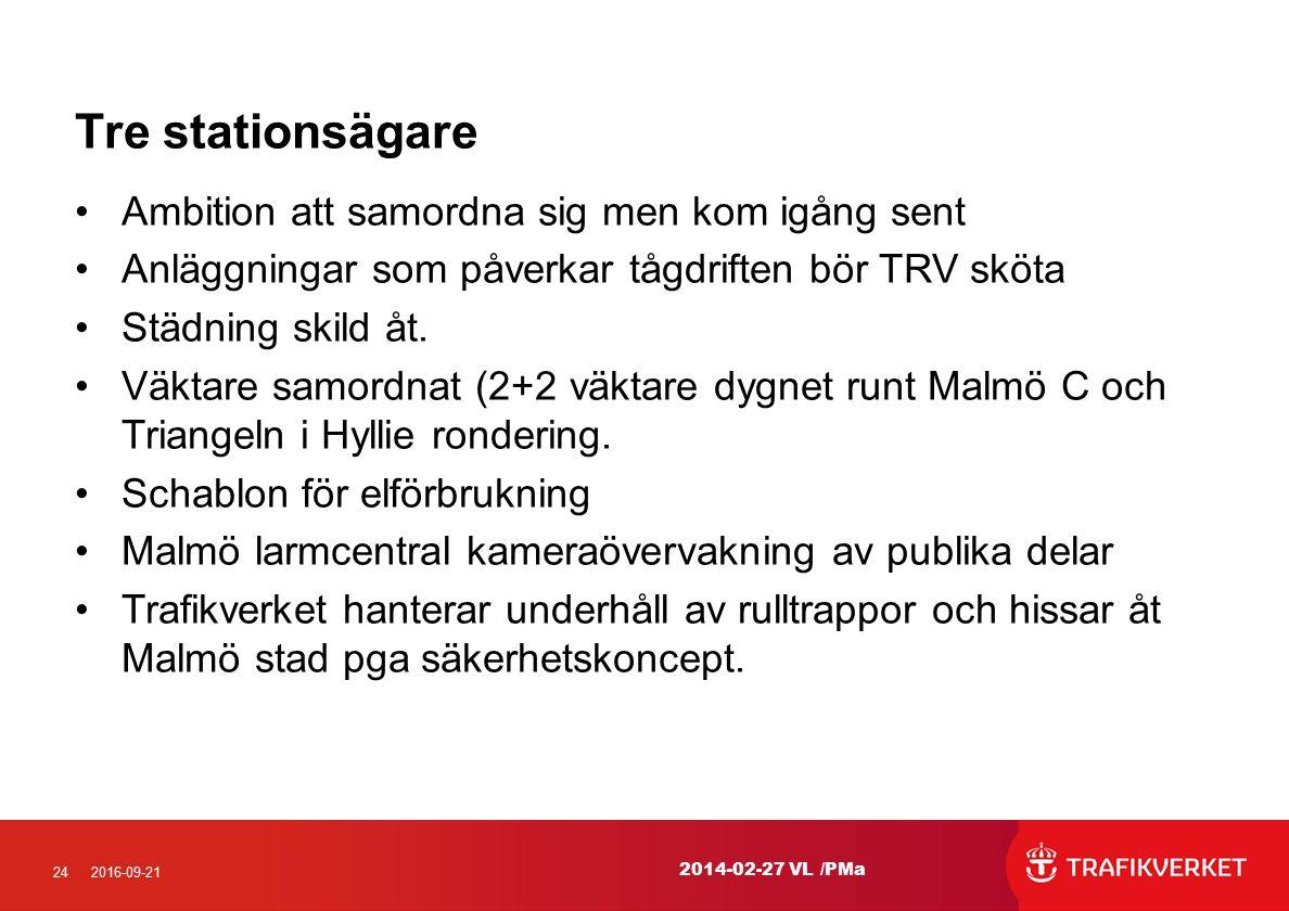242016-09-21 Tre stationsägare Ambition att samordna sig men kom igång sent Anläggningar som påverkar tågdriften bör TRV sköta Städning skild åt. Väkt