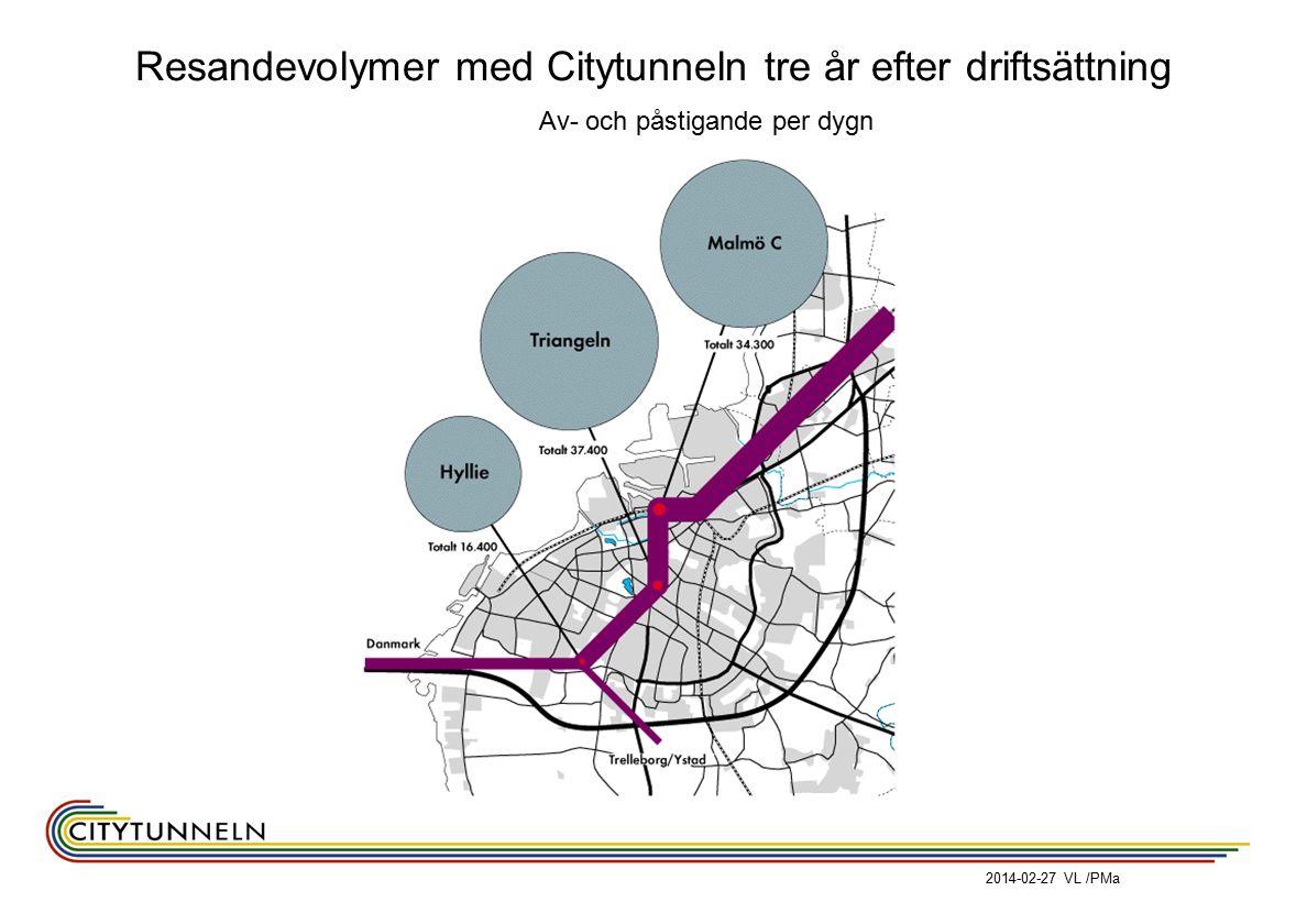 Resandevolymer med Citytunneln tre år efter driftsättning Av- och påstigande per dygn 2014-02-27 VL /PMa