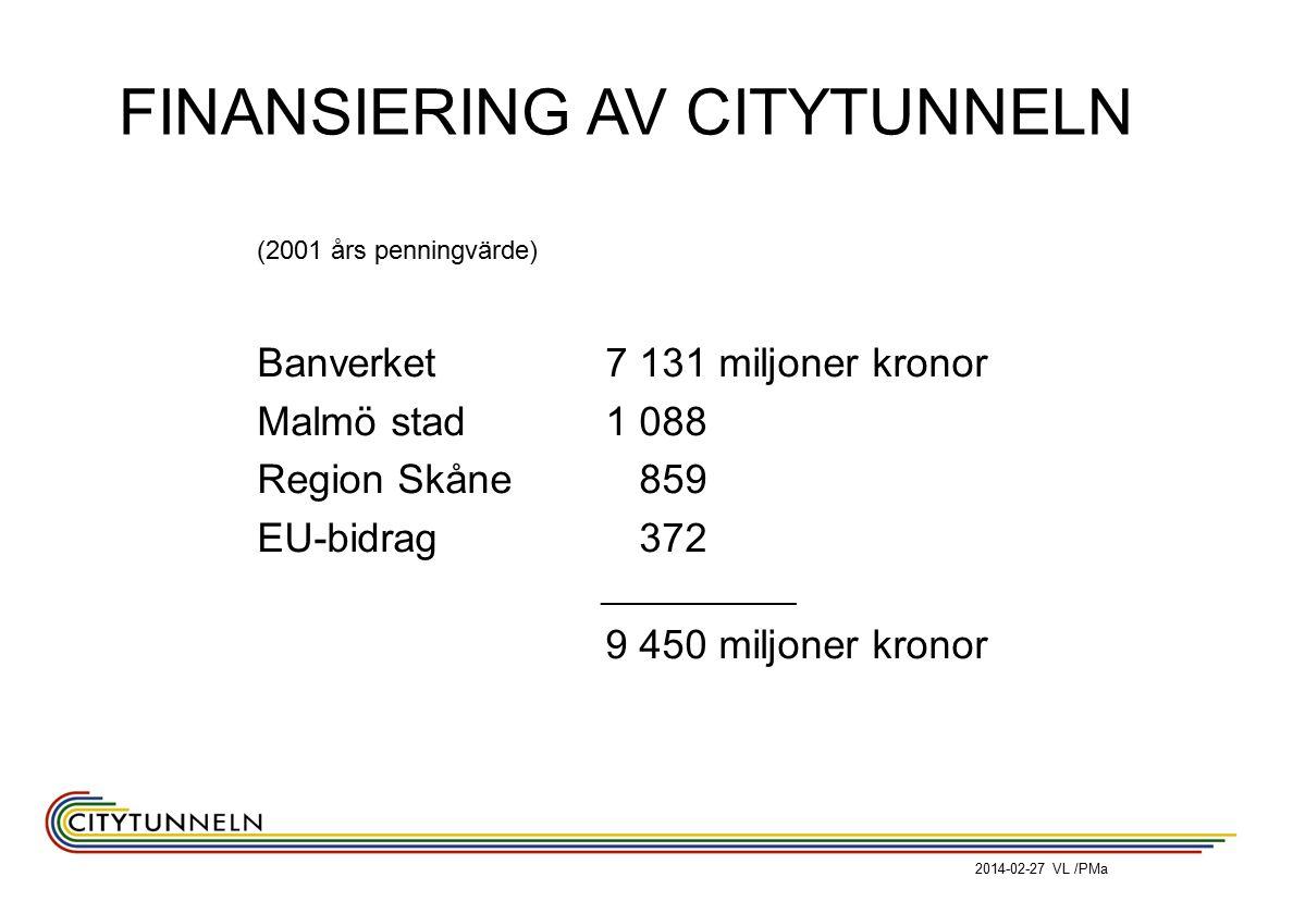 FINANSIERING AV CITYTUNNELN (2001 års penningvärde) Banverket7 131 miljoner kronor Malmö stad1 088 Region Skåne 859 EU-bidrag 372 _______________ 9 450 miljoner kronor