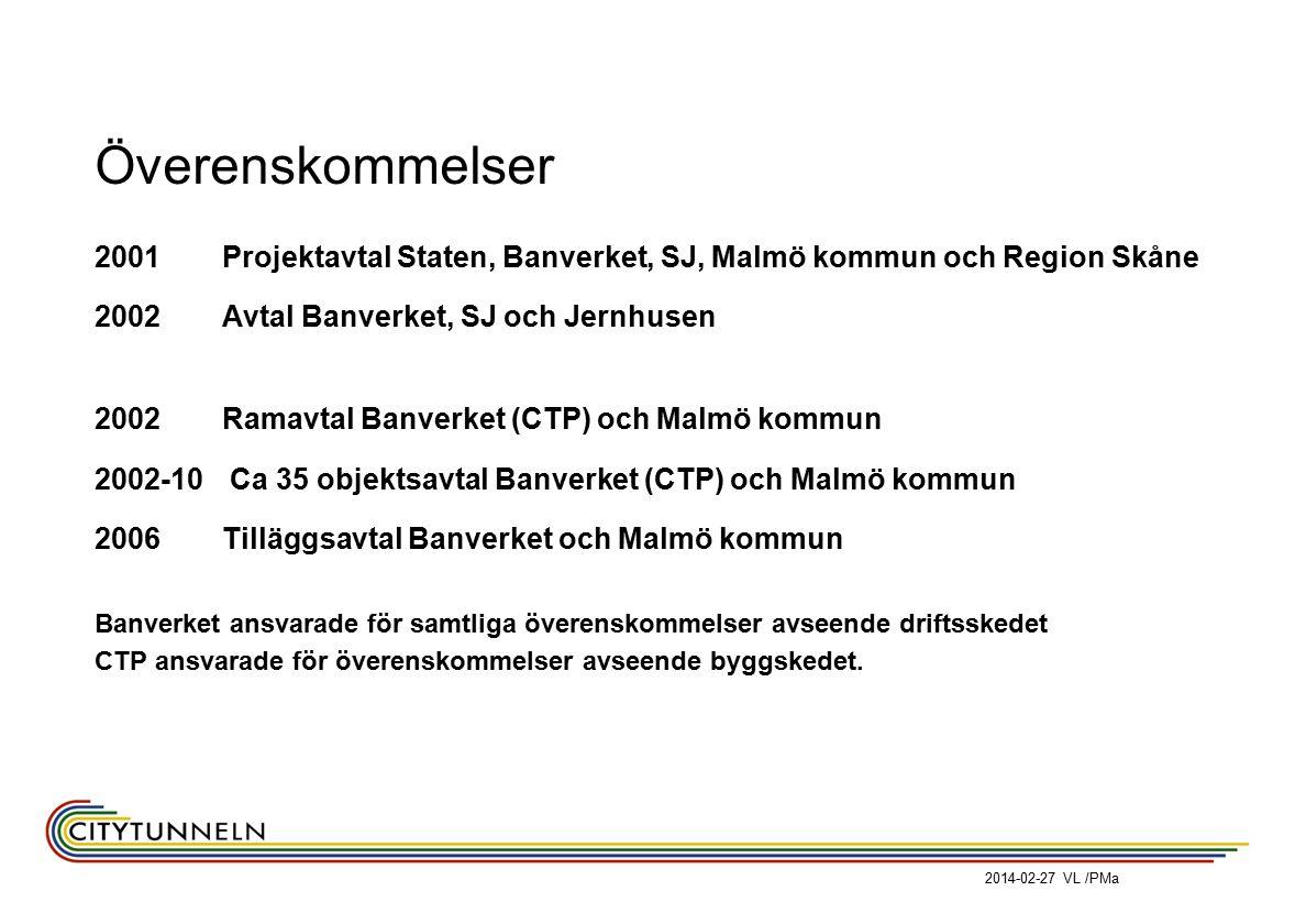 2014-02-27 VL /PMa Överenskommelser 2001Projektavtal Staten, Banverket, SJ, Malmö kommun och Region Skåne 2002Avtal Banverket, SJ och Jernhusen 2002Ramavtal Banverket (CTP) och Malmö kommun 2002-10 Ca 35 objektsavtal Banverket (CTP) och Malmö kommun 2006Tilläggsavtal Banverket och Malmö kommun Banverket ansvarade för samtliga överenskommelser avseende driftsskedet CTP ansvarade för överenskommelser avseende byggskedet.