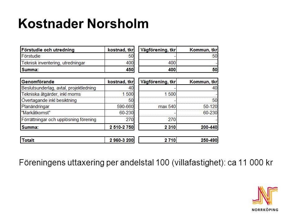 Andra kostnader (kommunen)  Totalt i storleksordningen 2 000 tkr under 2005 - 2015 för: − Utredningar − Underlag till politiken − Projektledning, projektgrupp, styrgrupp − Information − Samordning − Metodutveckling etc − mm