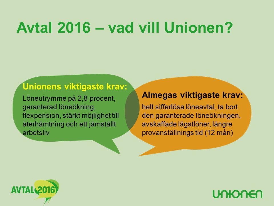 Avtal 2016 – vad vill Unionen.