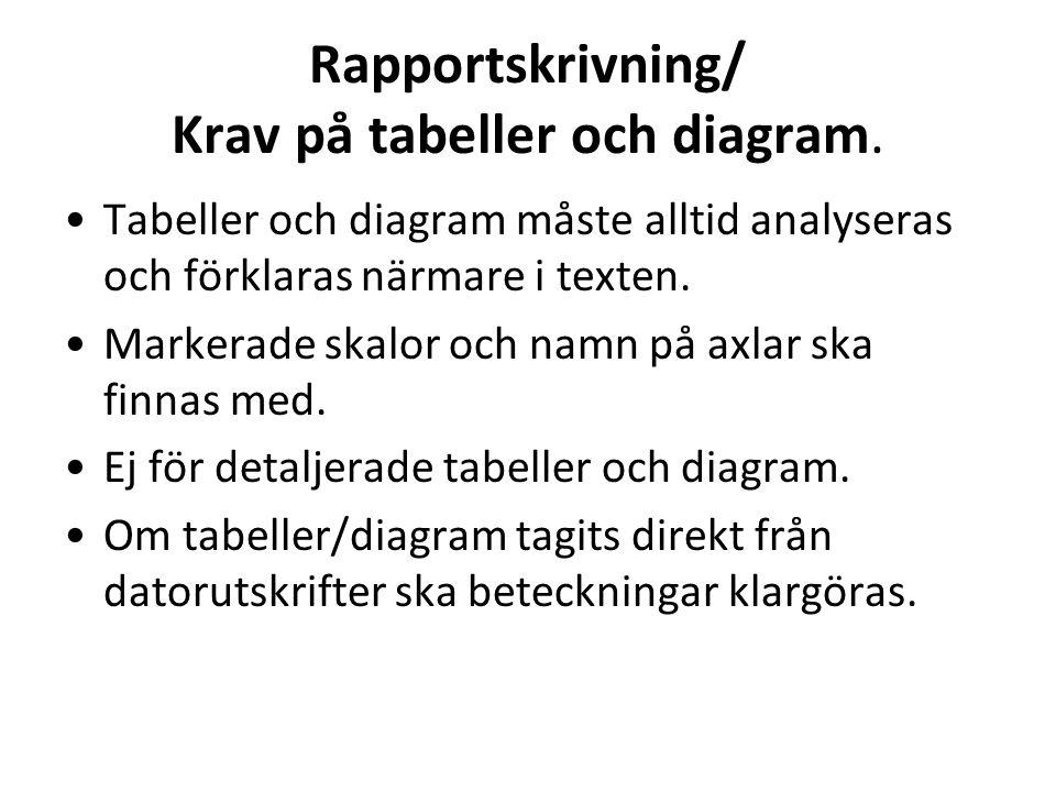 Rapportskrivning/ Krav på tabeller och diagram. Tabeller och diagram måste alltid analyseras och förklaras närmare i texten. Markerade skalor och namn