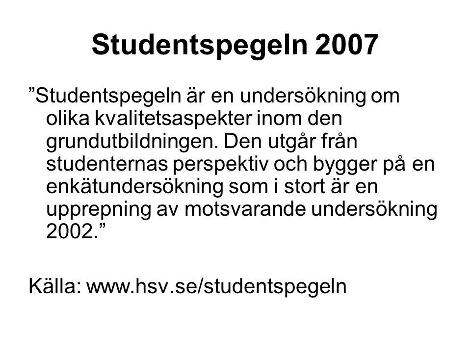 Studentspegeln 2007 Studentspegeln är en undersökning om olika kvalitetsaspekter inom den grundutbildningen.