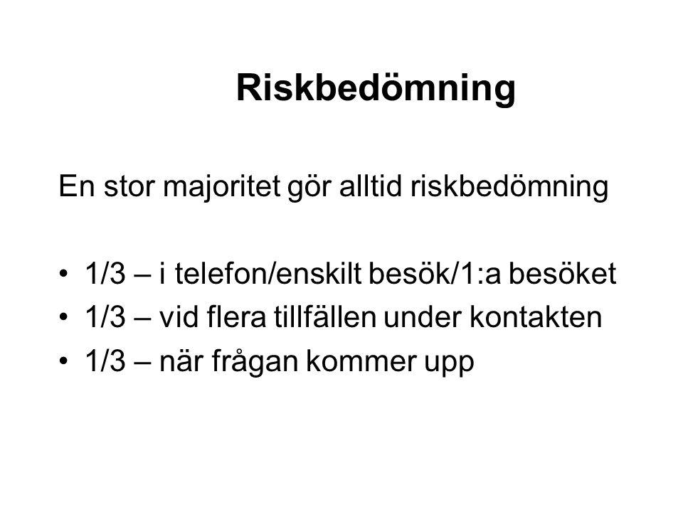 Riskbedömning En stor majoritet gör alltid riskbedömning 1/3 – i telefon/enskilt besök/1:a besöket 1/3 – vid flera tillfällen under kontakten 1/3 – när frågan kommer upp