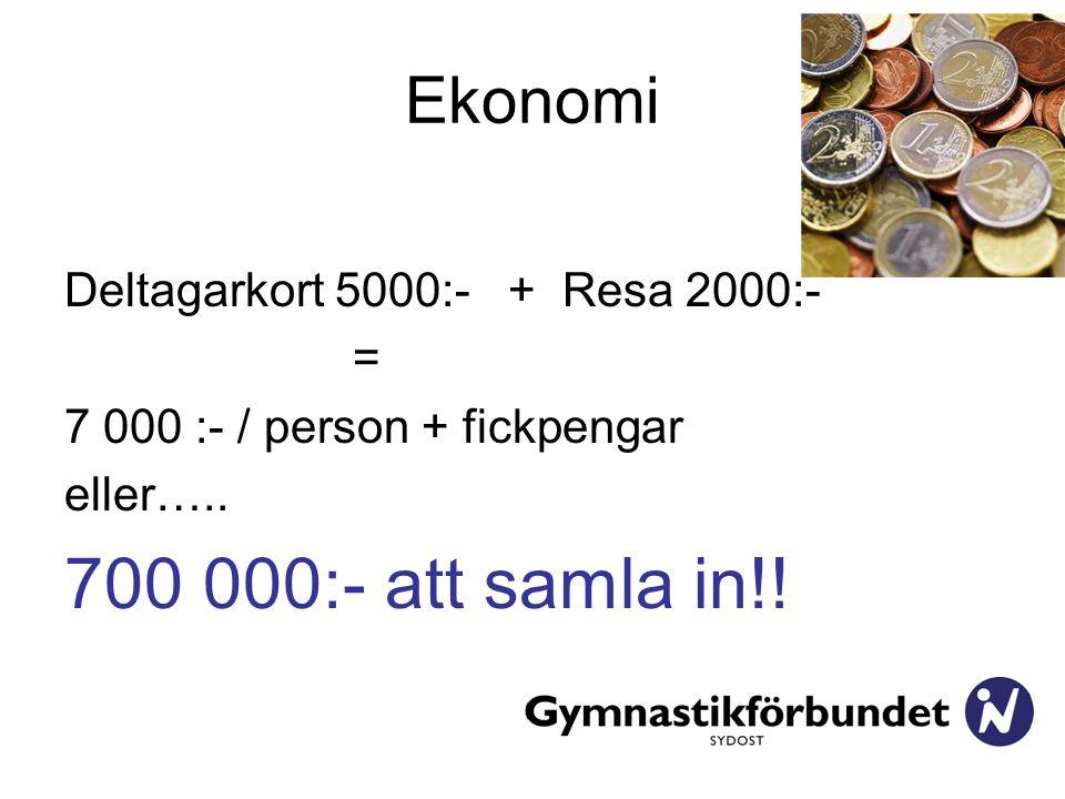 Ekonomi Deltagarkort 5000:- + Resa 2000:- = 7 000 :- / person + fickpengar eller…..
