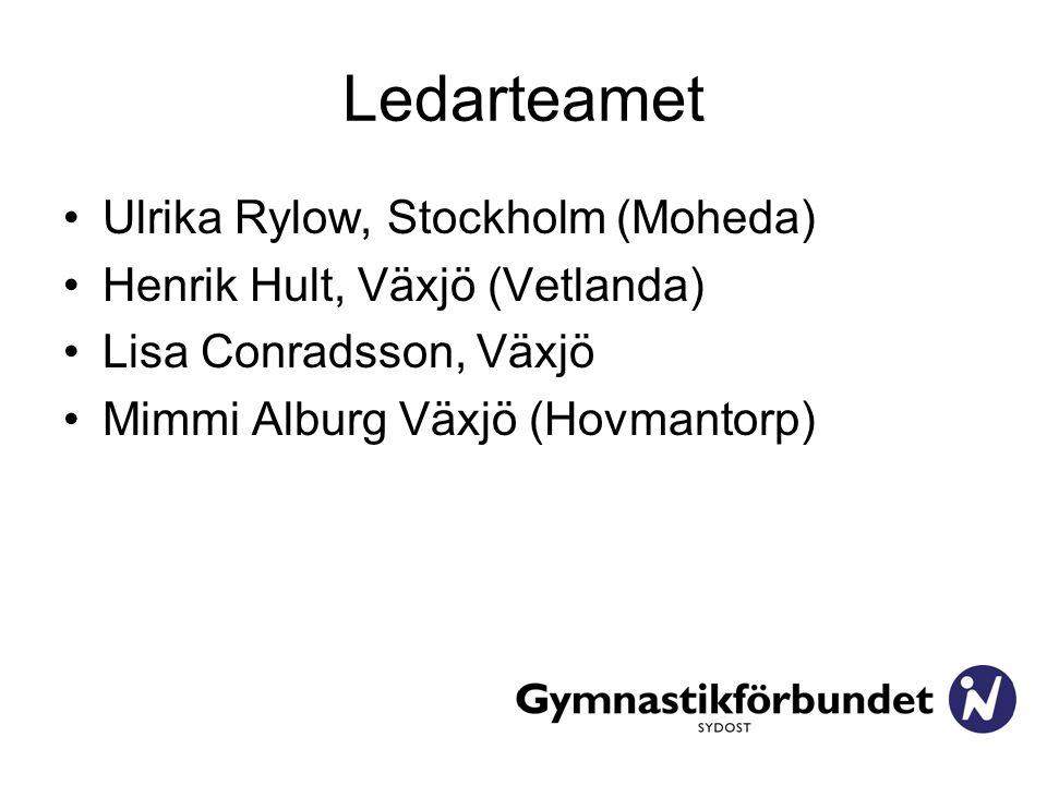 Ledarteamet Ulrika Rylow, Stockholm (Moheda) Henrik Hult, Växjö (Vetlanda) Lisa Conradsson, Växjö Mimmi Alburg Växjö (Hovmantorp)