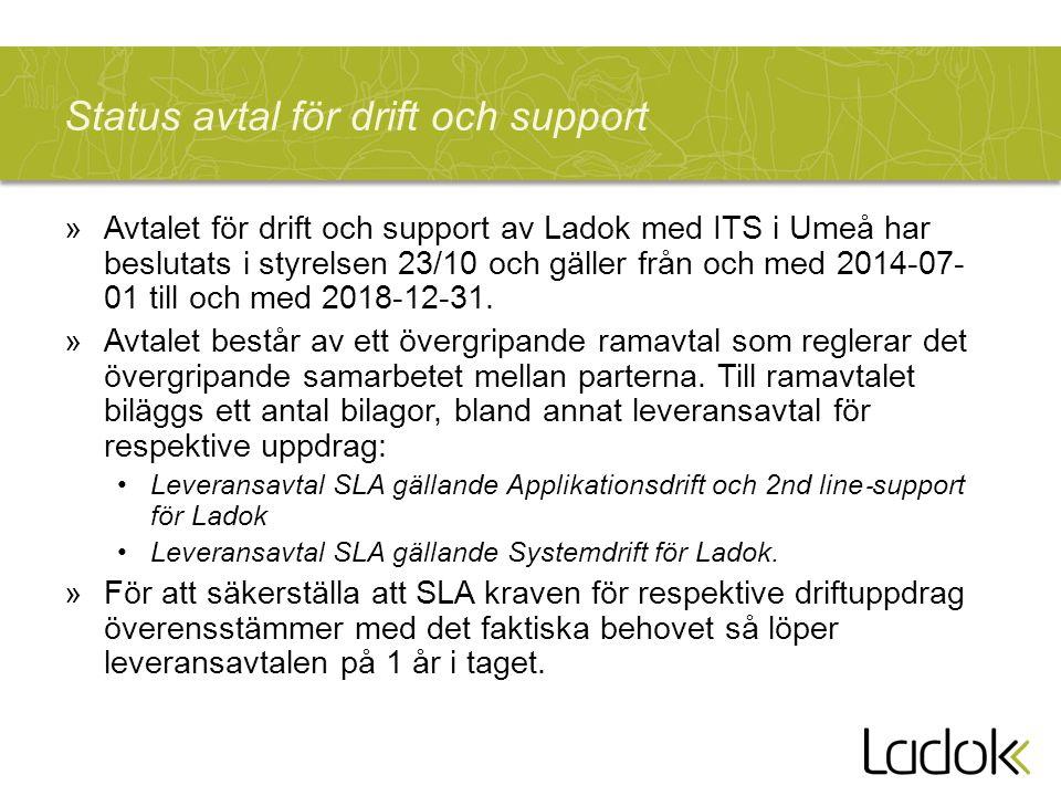 Status avtal för drift och support »Avtalet för drift och support av Ladok med ITS i Umeå har beslutats i styrelsen 23/10 och gäller från och med 2014-07- 01 till och med 2018-12-31.