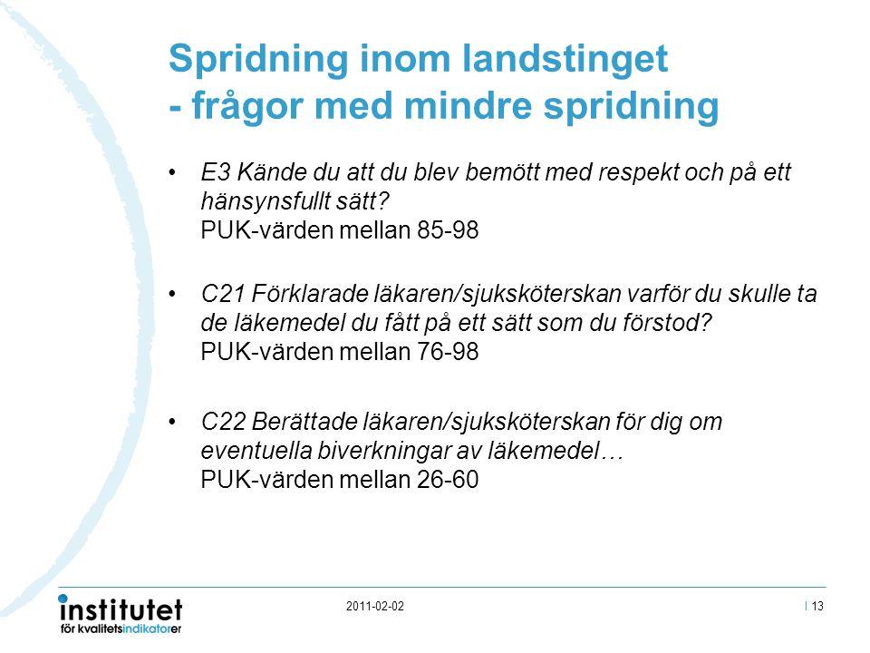 2011-02-02 Spridning inom landstinget - frågor med mindre spridning E3 Kände du att du blev bemött med respekt och på ett hänsynsfullt sätt.