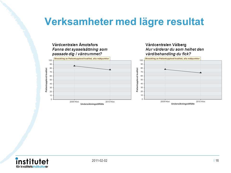 2011-02-02 Verksamheter med lägre resultat I 18 Vårdcentralen Åmotsfors Fanns det sysselsättning som passade dig i väntrummet.