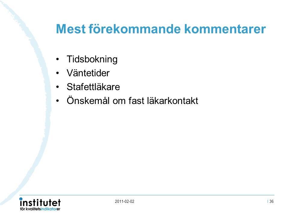 2011-02-02 Mest förekommande kommentarer Tidsbokning Väntetider Stafettläkare Önskemål om fast läkarkontakt I 36