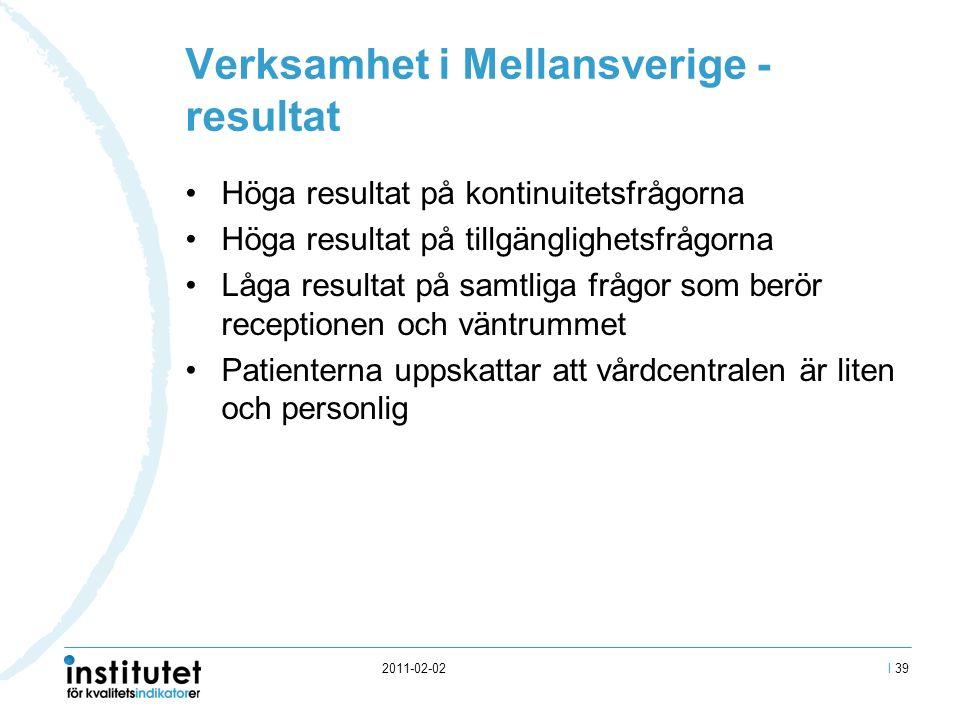2011-02-02 Verksamhet i Mellansverige - resultat Höga resultat på kontinuitetsfrågorna Höga resultat på tillgänglighetsfrågorna Låga resultat på samtliga frågor som berör receptionen och väntrummet Patienterna uppskattar att vårdcentralen är liten och personlig I 39