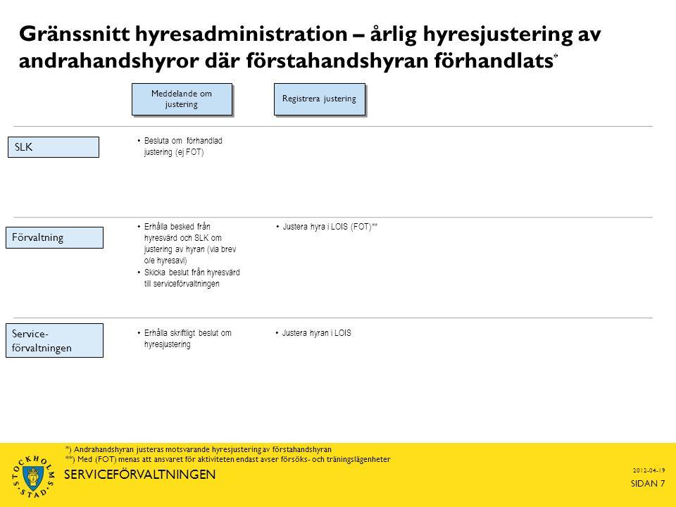 Gränssnitt hyresadministration – årlig hyresjustering av andrahandshyror där förstahandshyran förhandlats * Registrera justering Meddelande om justeri