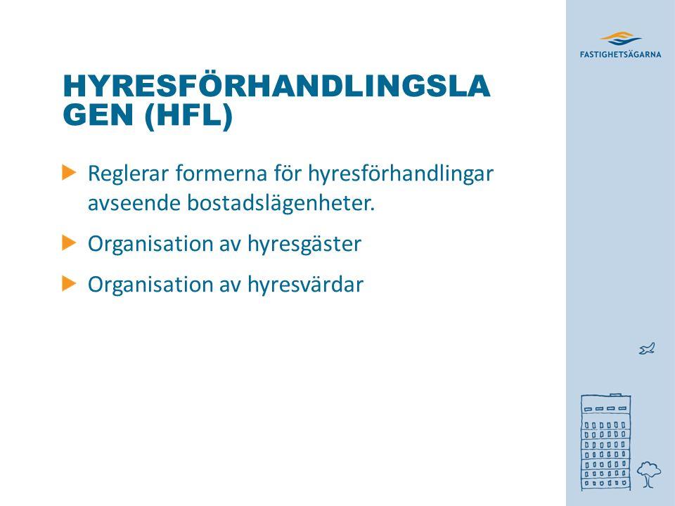 HYRESFÖRHANDLINGSLA GEN (HFL) Reglerar formerna för hyresförhandlingar avseende bostadslägenheter. Organisation av hyresgäster Organisation av hyresvä