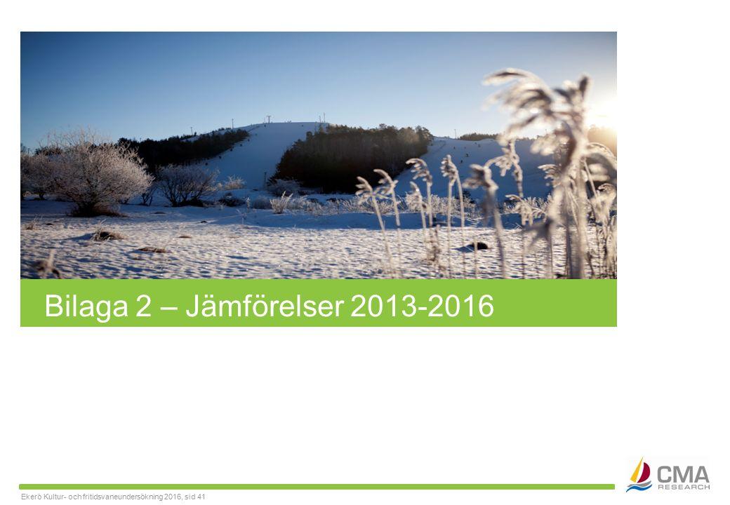 Ekerö Kultur- och fritidsvaneundersökning 2016, sid 41 Bilaga 2 – Jämförelser 2013-2016